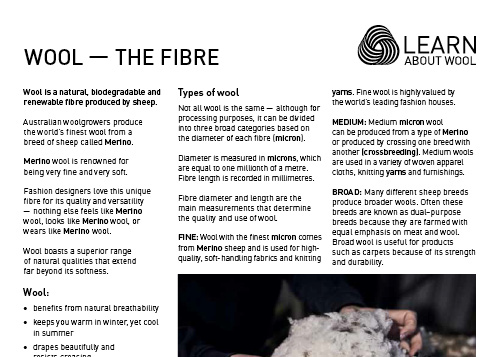 Wool — the fibre