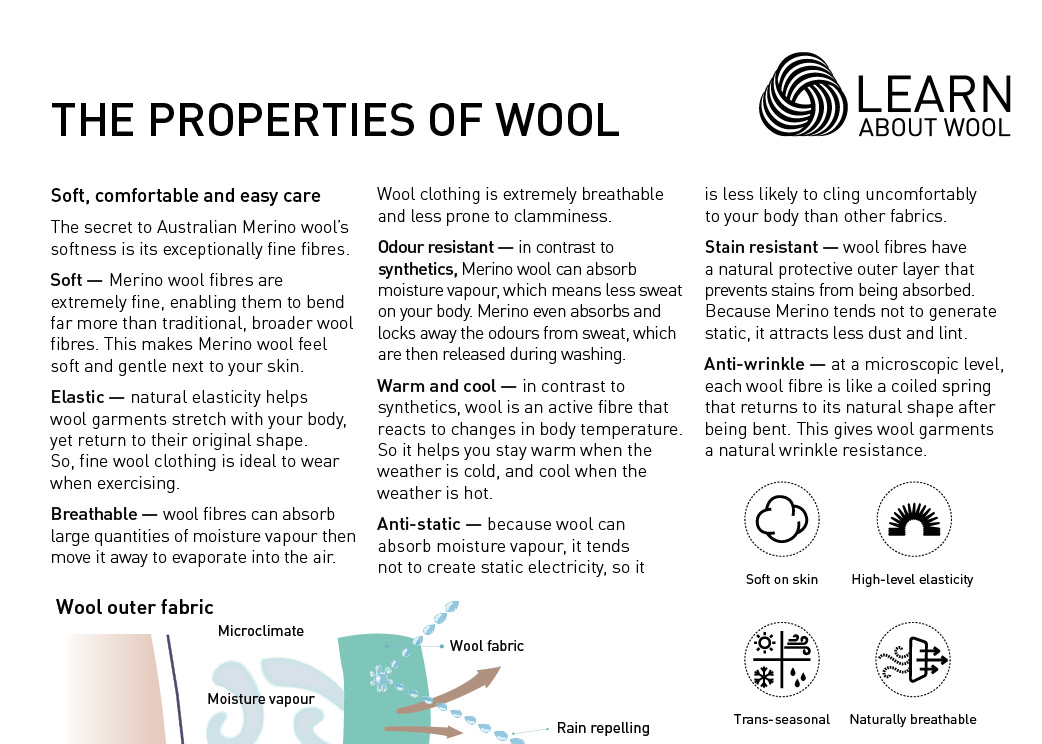 The properties of wool