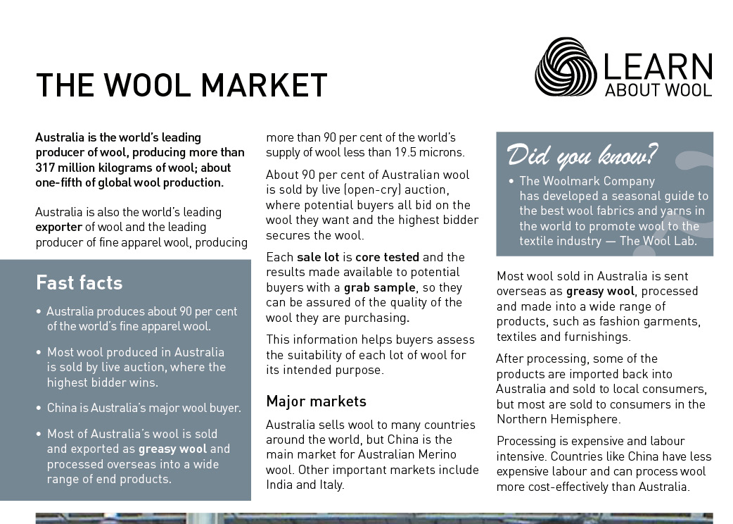The wool market