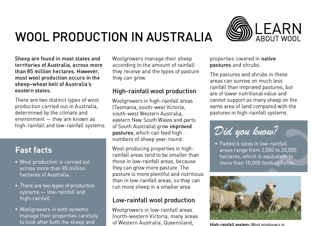 Wool production in Australia
